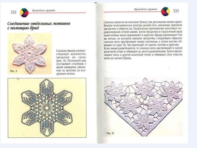 Техника вязания румынского кружева