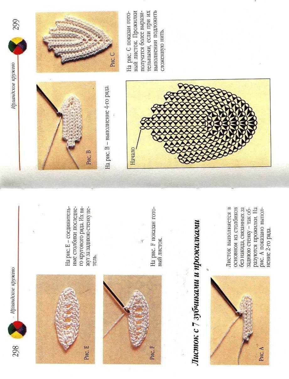 Описание: летние кофты спицами схемы. Автор